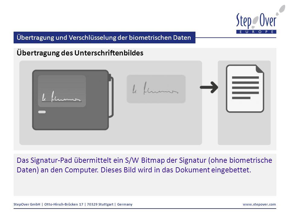 Übertragung und Verschlüsselung der biometrischen Daten