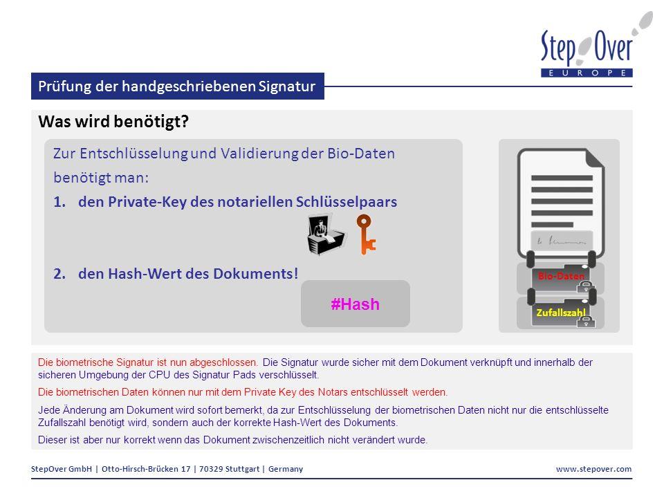 Prüfung der handgeschriebenen Signatur