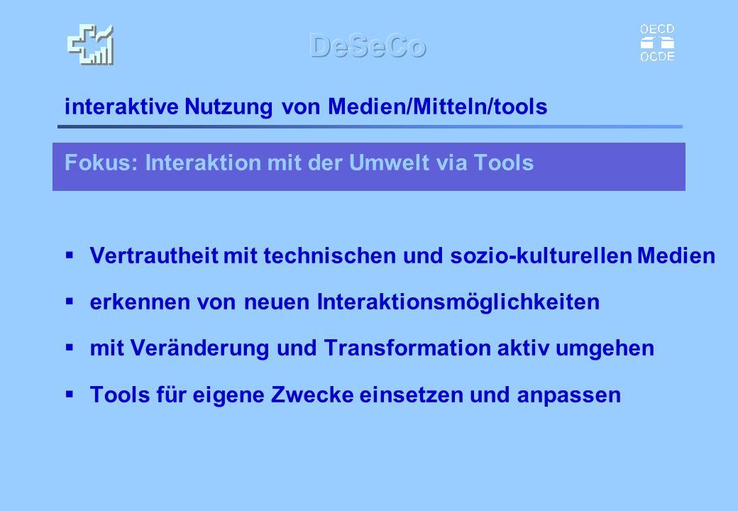 interaktive Nutzung von Medien/Mitteln/tools