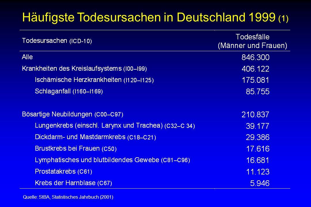 Häufigste Todesursachen in Deutschland 1999 (1)
