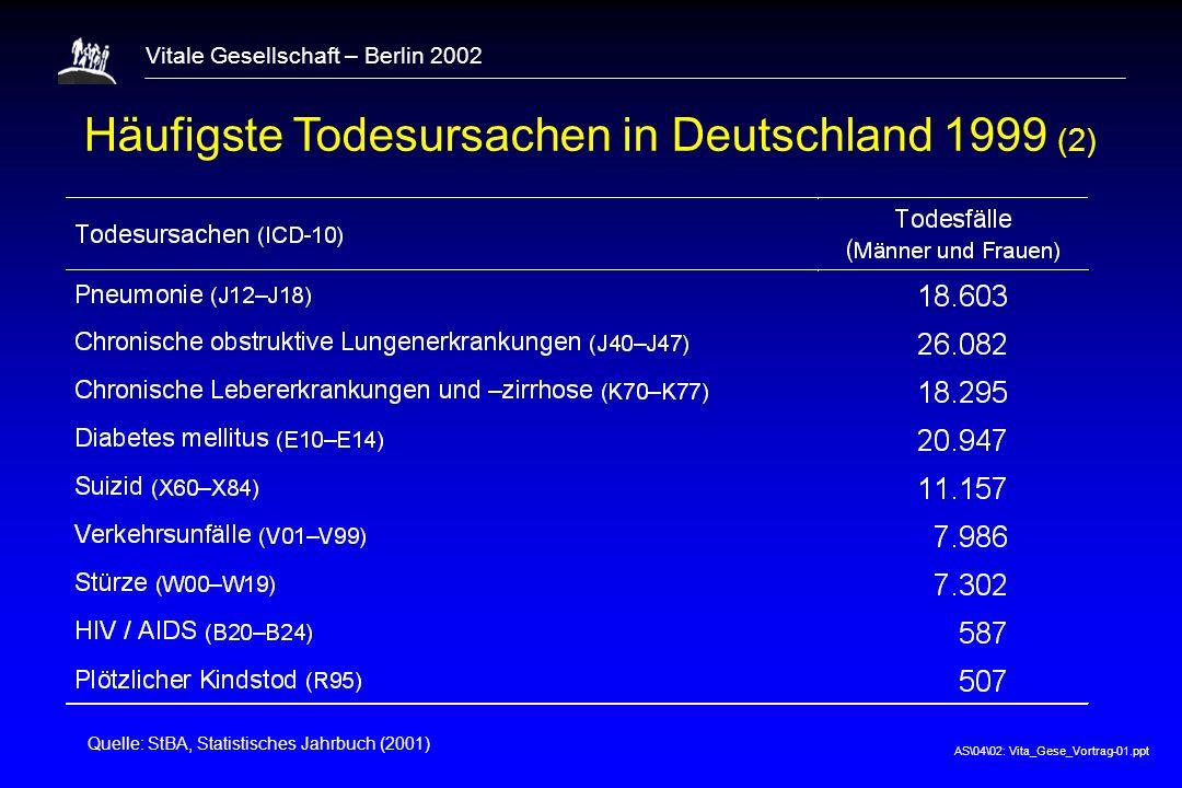 Häufigste Todesursachen in Deutschland 1999 (2)