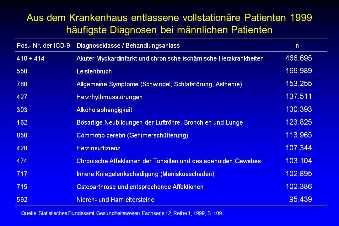 1 Aus dem Krankenhaus entlassene vollstationäre Patienten 1999 häufigste Diagnosen bei männlichen Patienten.