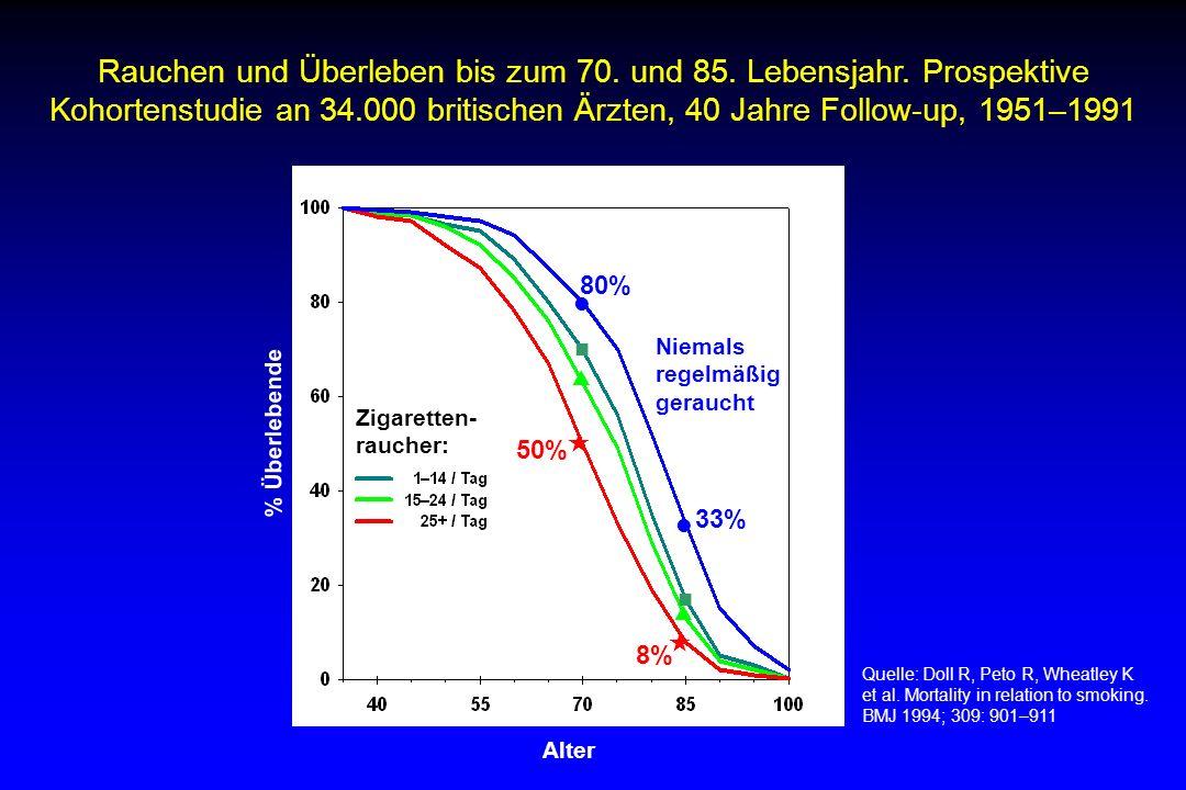 1 Rauchen und Überleben bis zum 70. und 85. Lebensjahr. Prospektive Kohortenstudie an 34.000 britischen Ärzten, 40 Jahre Follow-up, 1951–1991.