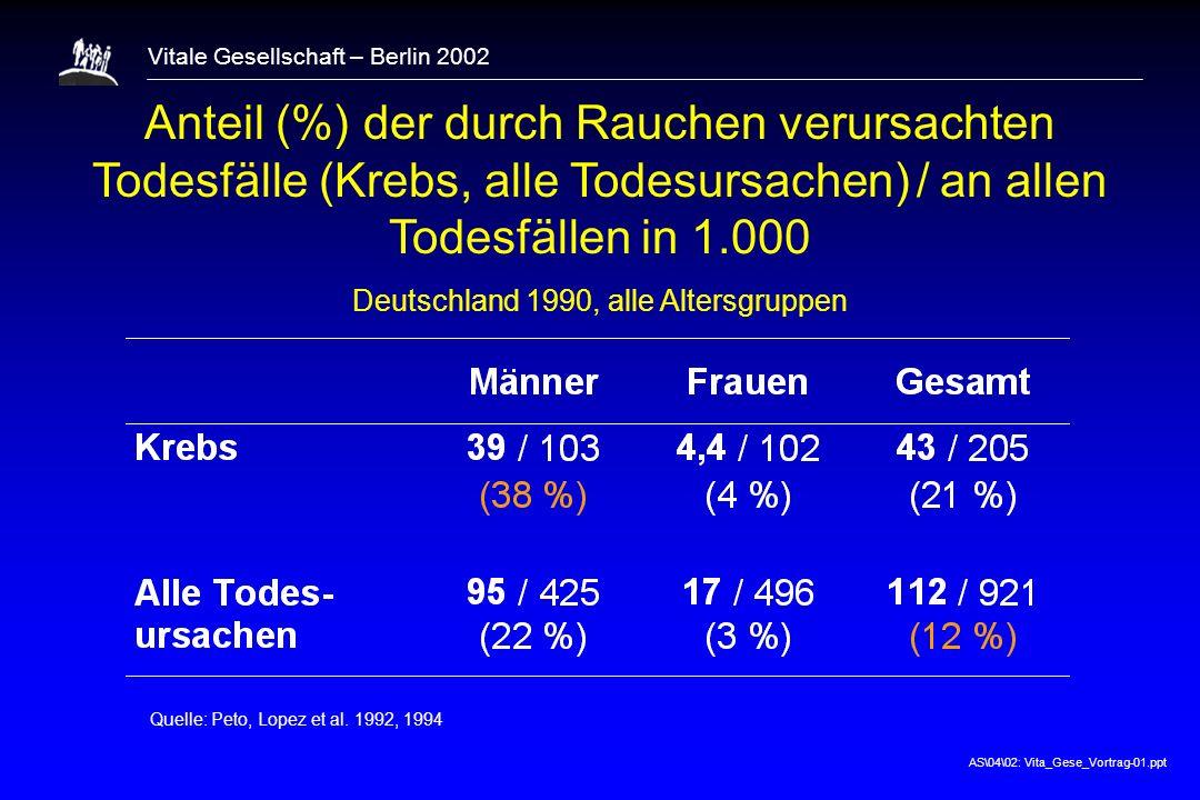 Deutschland 1990, alle Altersgruppen