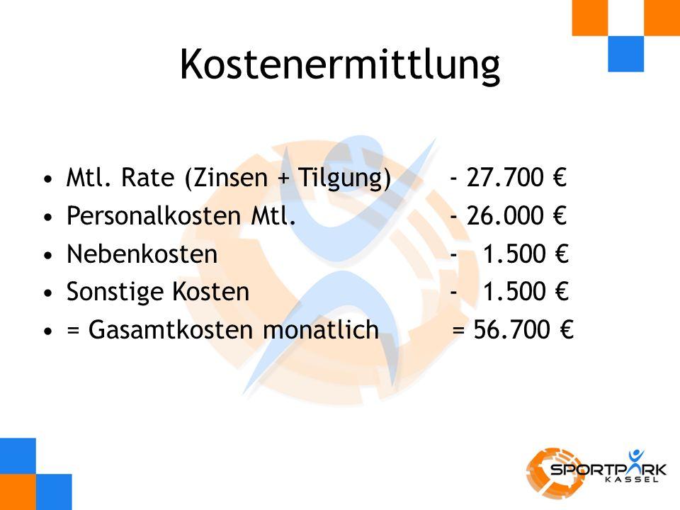 Kostenermittlung Mtl. Rate (Zinsen + Tilgung) - 27.700 €