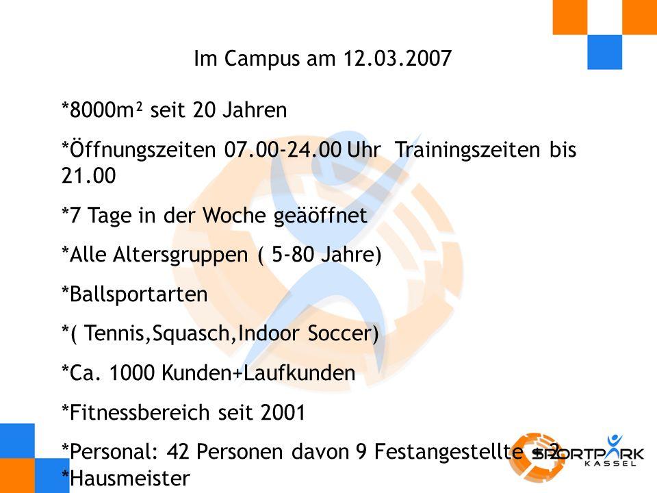 Im Campus am 12.03.2007 *8000m² seit 20 Jahren. *Öffnungszeiten 07.00-24.00 Uhr Trainingszeiten bis 21.00.