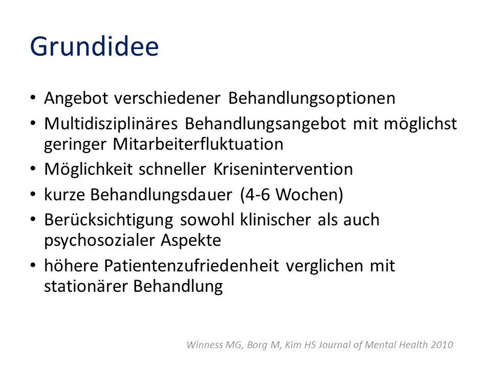 Grundidee Angebot verschiedener Behandlungsoptionen