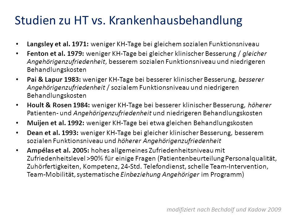 Studien zu HT vs. Krankenhausbehandlung