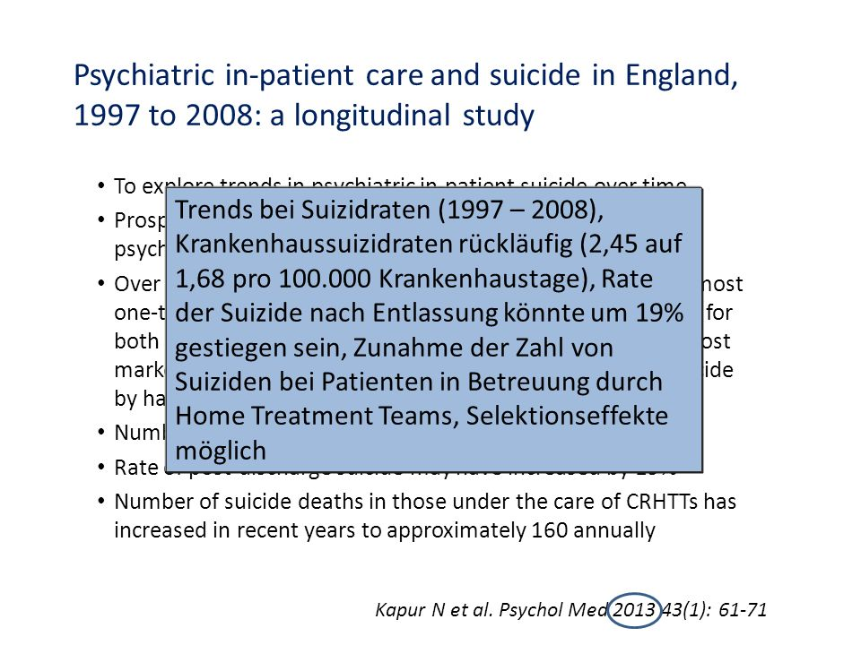 Psychiatric in-patient care and suicide in England, 1997 to 2008: a longitudinal study