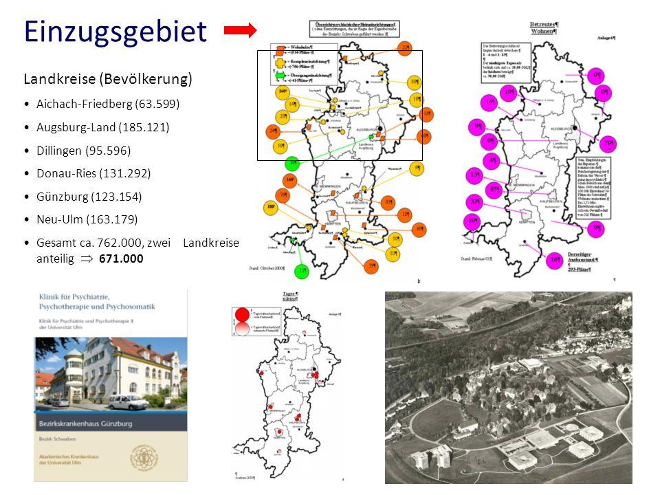 Einzugsgebiet Landkreise (Bevölkerung) Aichach-Friedberg (63.599)