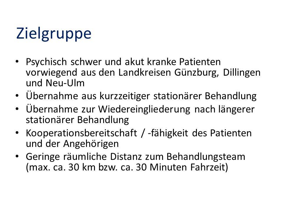 Zielgruppe Psychisch schwer und akut kranke Patienten vorwiegend aus den Landkreisen Günzburg, Dillingen und Neu-Ulm.