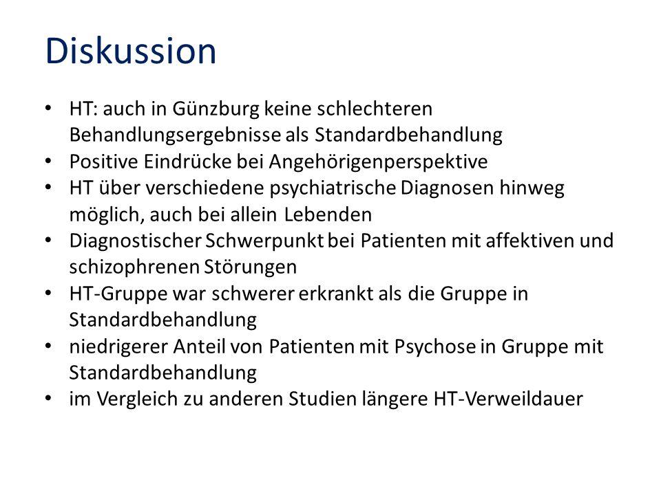 Diskussion HT: auch in Günzburg keine schlechteren Behandlungsergebnisse als Standardbehandlung. Positive Eindrücke bei Angehörigenperspektive.