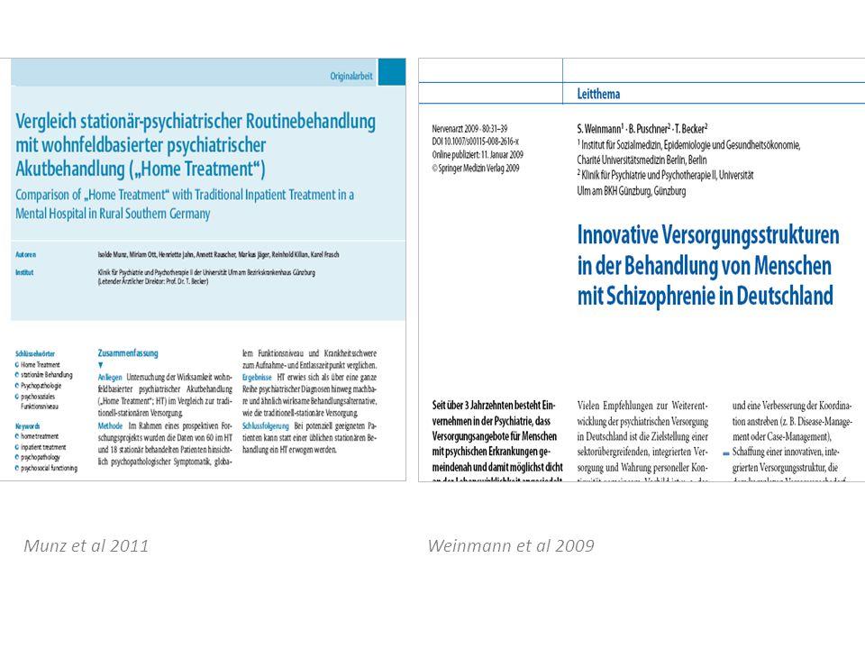 Munz et al 2011 Weinmann et al 2009