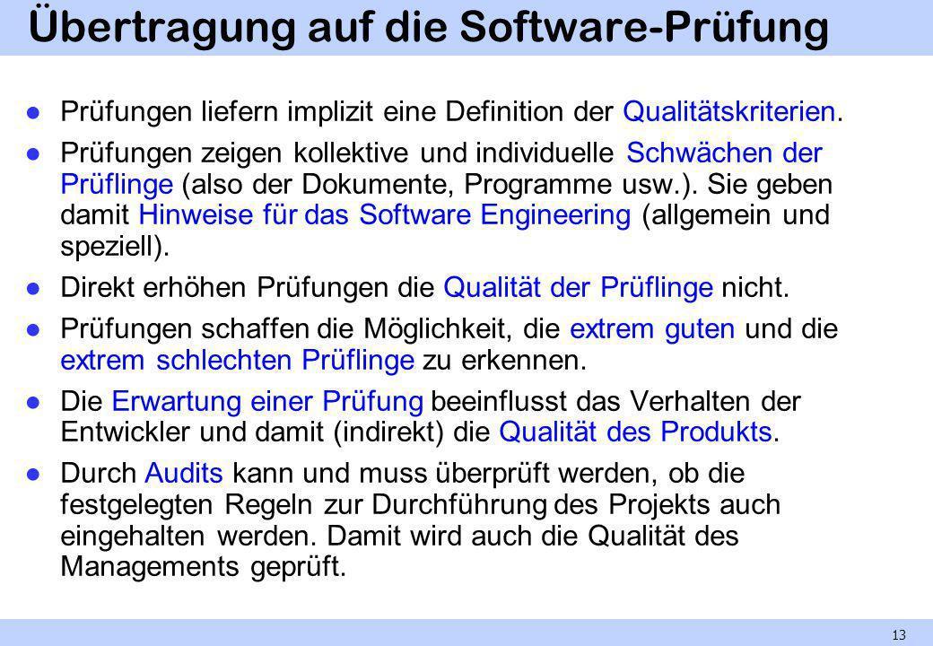 Übertragung auf die Software-Prüfung