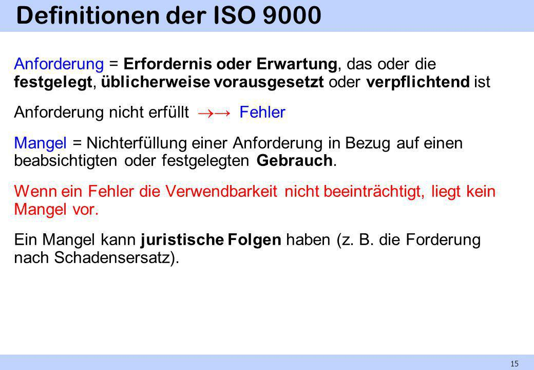 Definitionen der ISO 9000