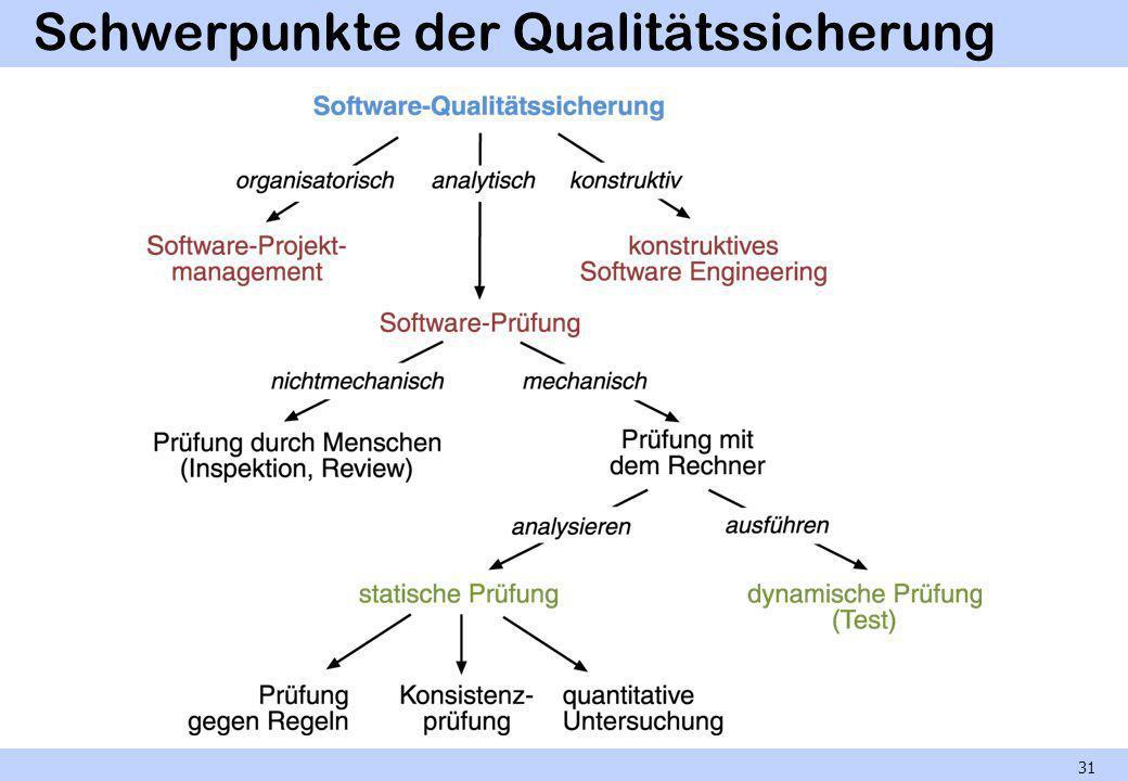 Schwerpunkte der Qualitätssicherung