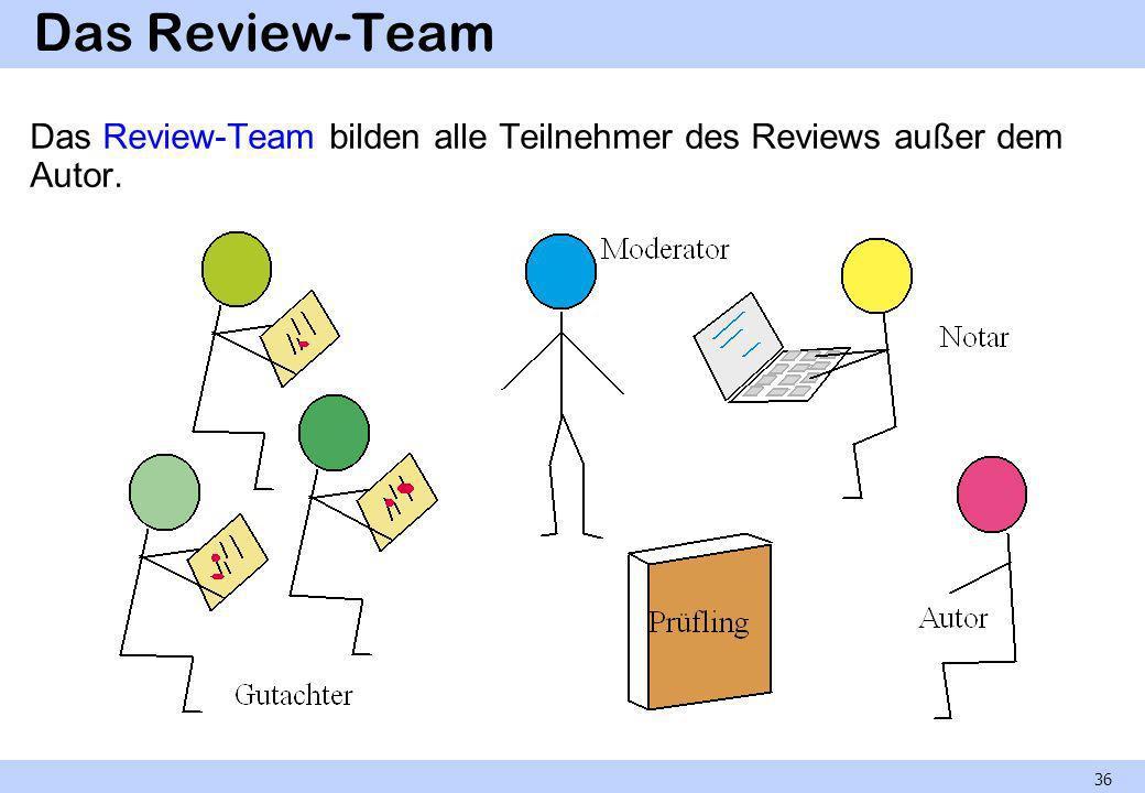 Das Review-Team Das Review-Team bilden alle Teilnehmer des Reviews außer dem Autor.