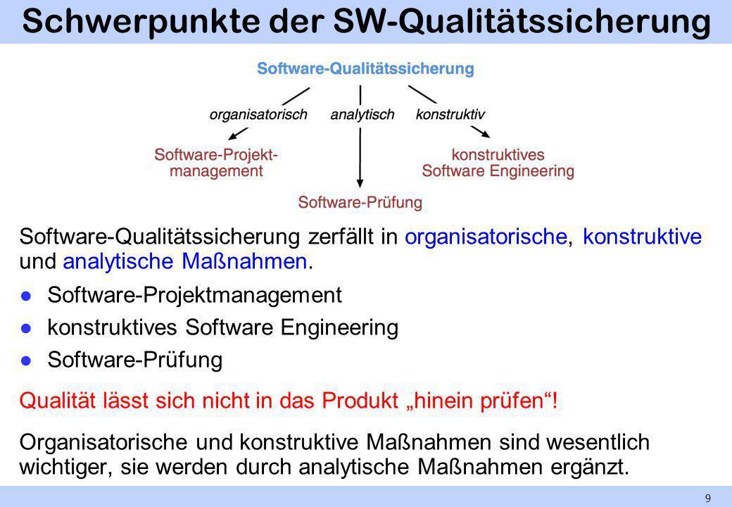Schwerpunkte der SW-Qualitätssicherung