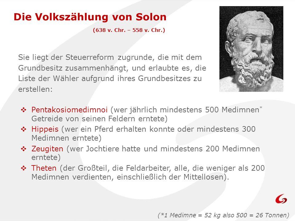 Die Volkszählung von Solon (638 v. Chr. – 558 v. Chr.)