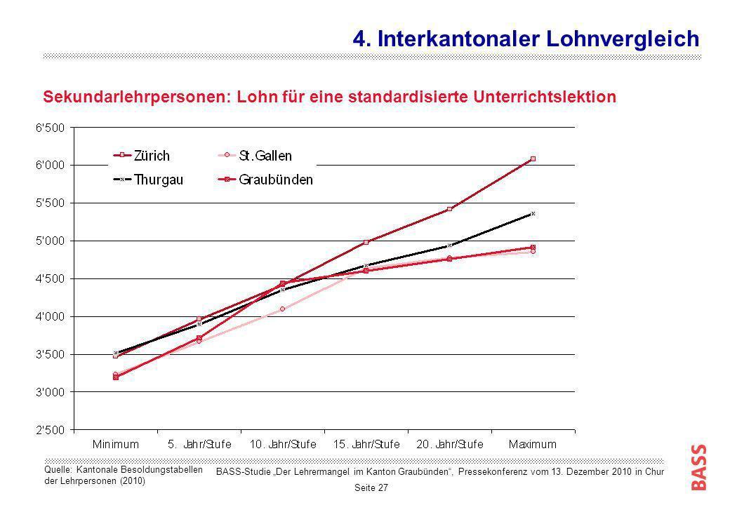 4. Interkantonaler Lohnvergleich