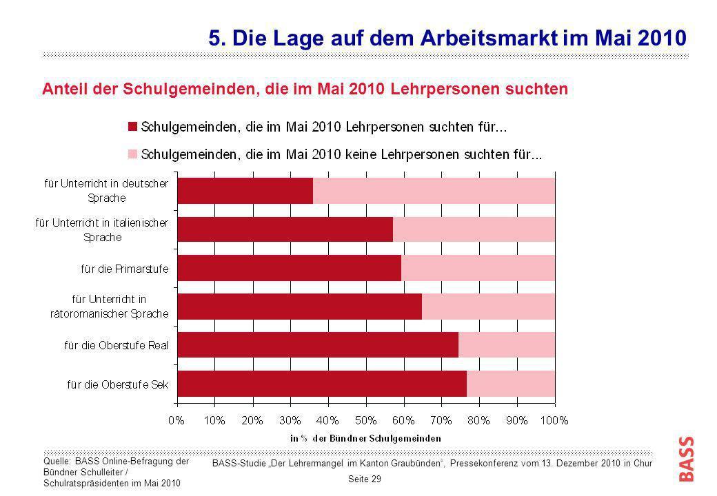 5. Die Lage auf dem Arbeitsmarkt im Mai 2010