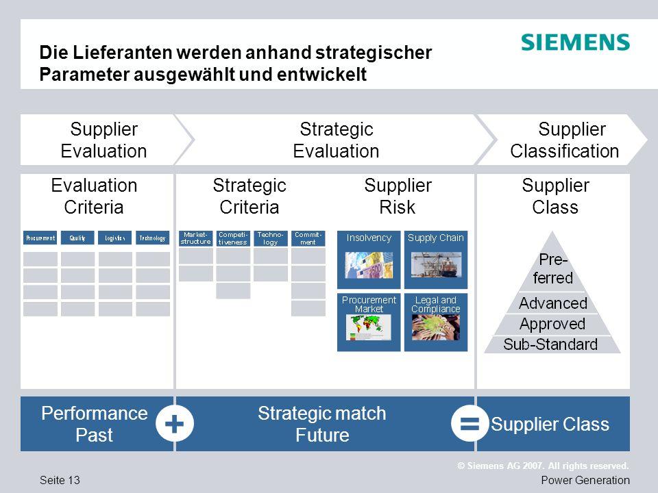 Die Lieferanten werden anhand strategischer Parameter ausgewählt und entwickelt