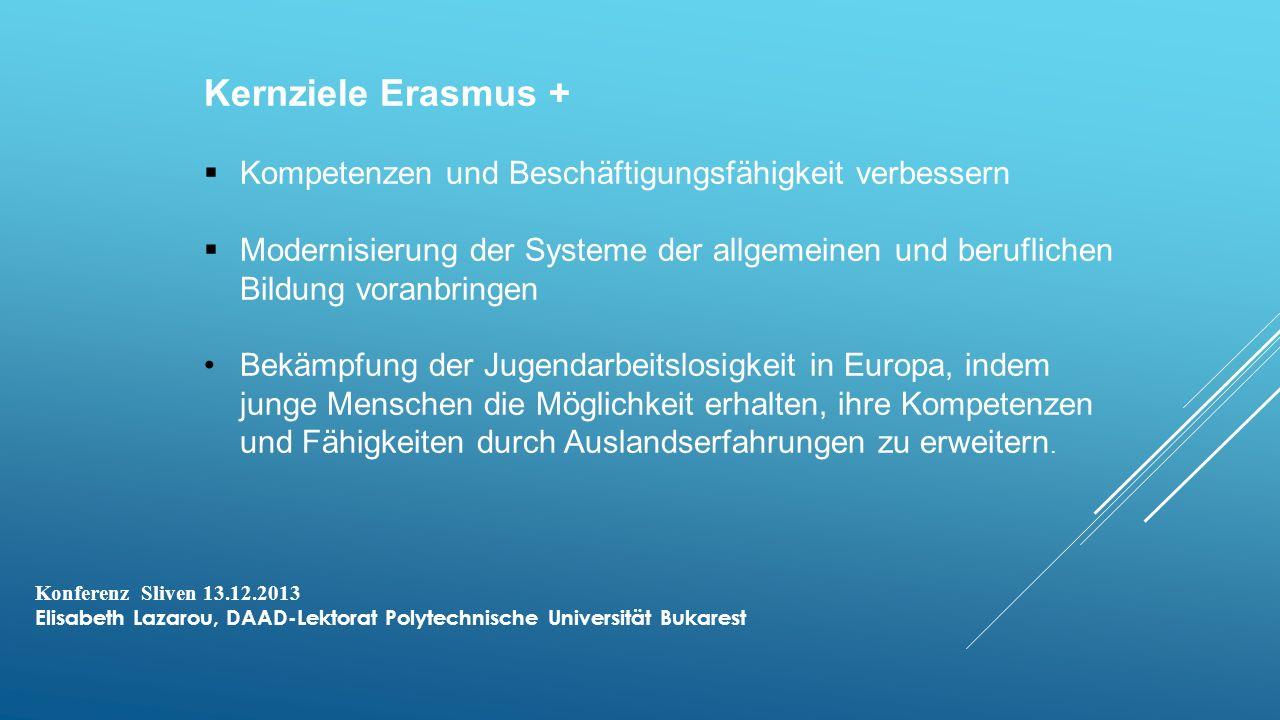 Kernziele Erasmus + Kompetenzen und Beschäftigungsfähigkeit verbessern