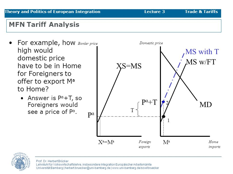 MS with T MS w/FT XS=MS Pa+T MD Pa MFN Tariff Analysis