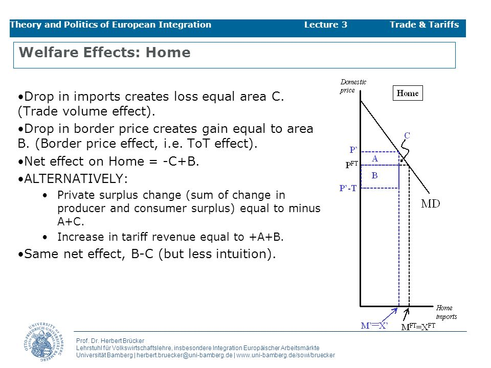 Theory and Politics of European Integration Lecture 3 Trade & Tariffs