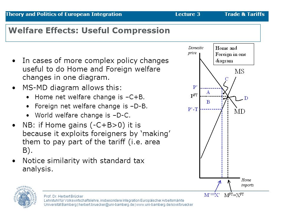 Welfare Effects: Useful Compression