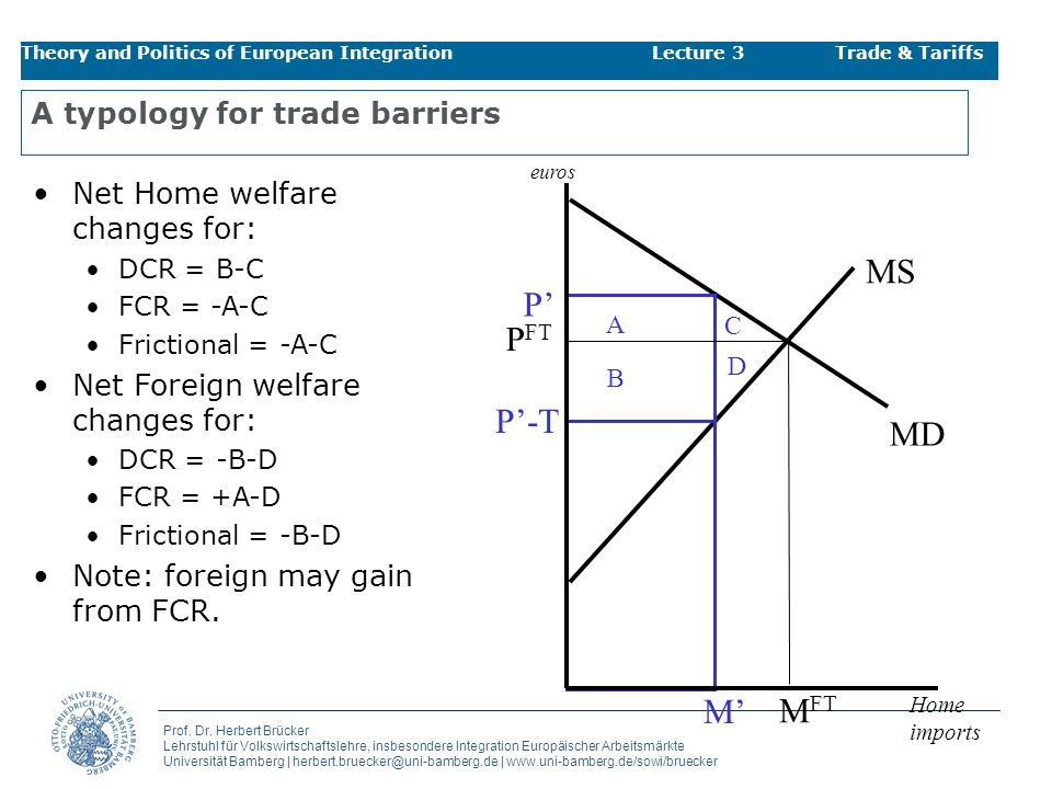 A typology for trade barriers