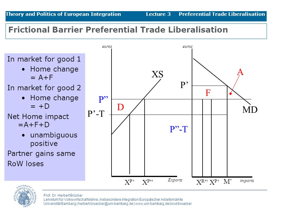 Frictional Barrier Preferential Trade Liberalisation