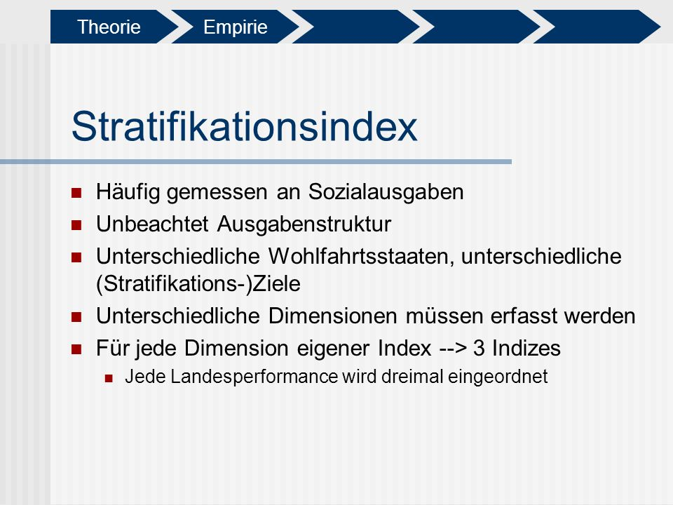 Stratifikationsindex