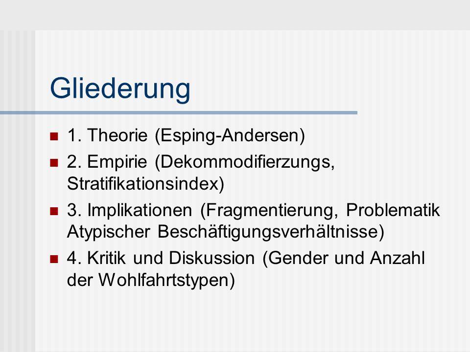 Gliederung 1. Theorie (Esping-Andersen)