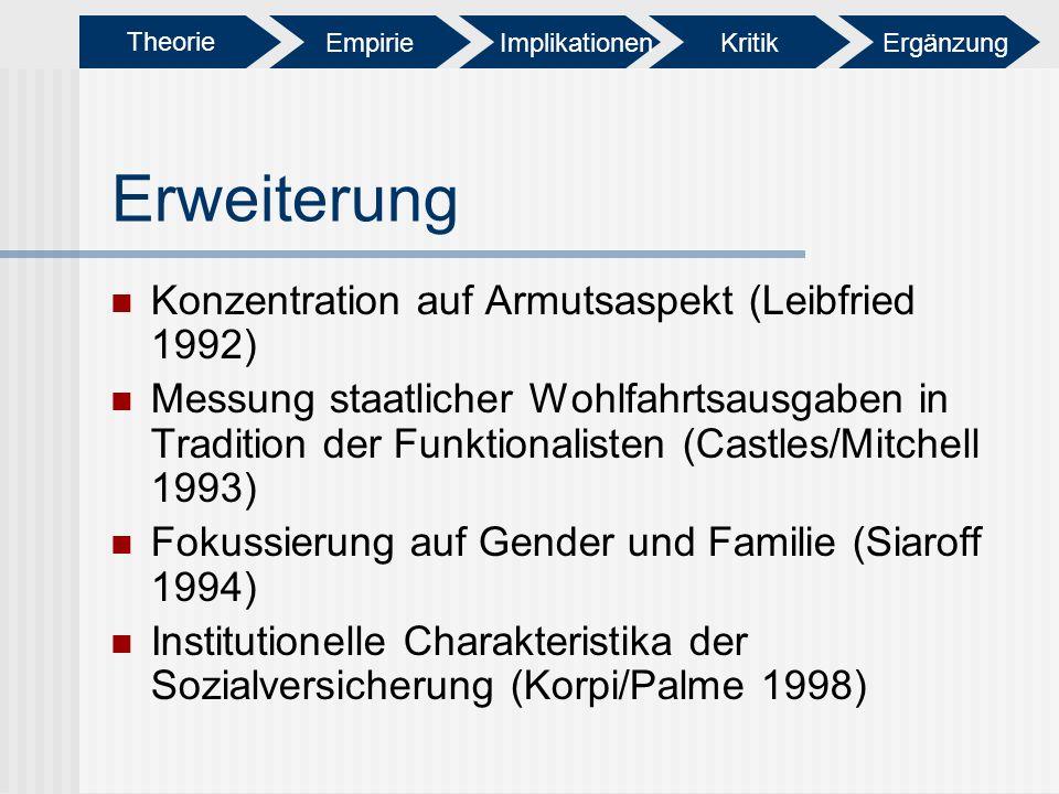 Erweiterung Konzentration auf Armutsaspekt (Leibfried 1992)