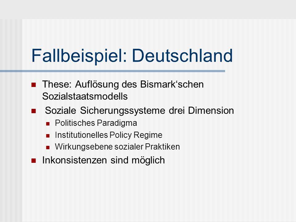 Fallbeispiel: Deutschland