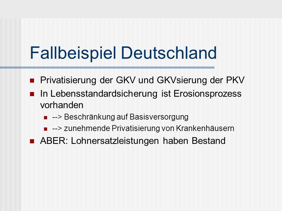 Fallbeispiel Deutschland