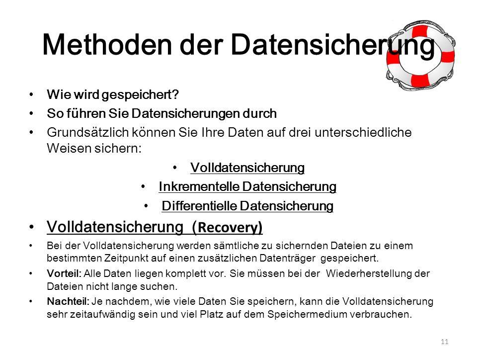 Methoden der Datensicherung