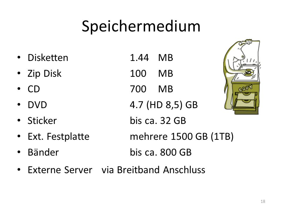 Speichermedium Disketten 1.44 MB Zip Disk 100 MB CD 700 MB