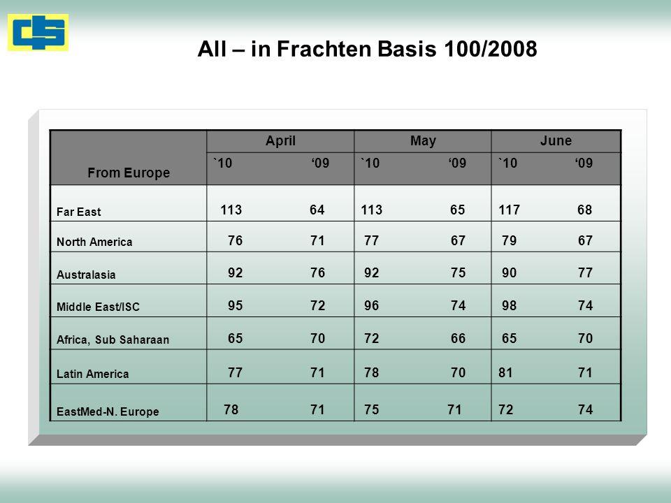 All – in Frachten Basis 100/2008