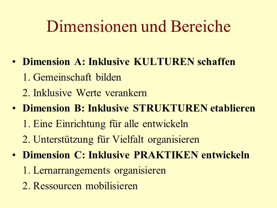 Dimensionen und Bereiche