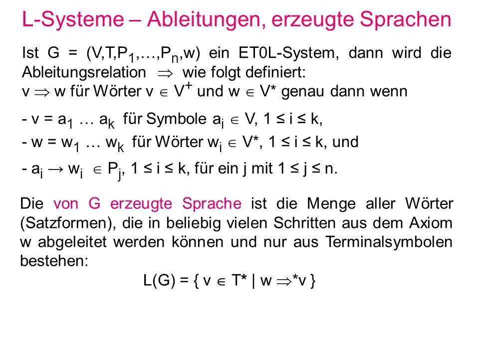L-Systeme – Ableitungen, erzeugte Sprachen