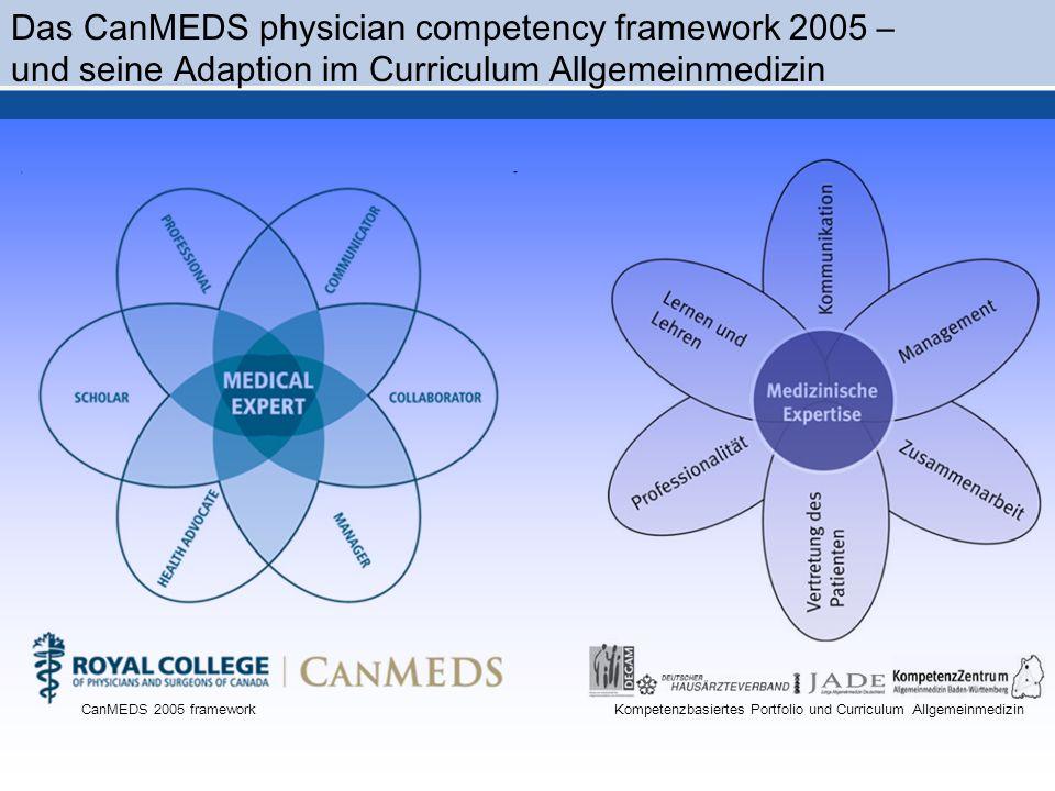 Kompetenzbasiertes Portfolio und Curriculum Allgemeinmedizin