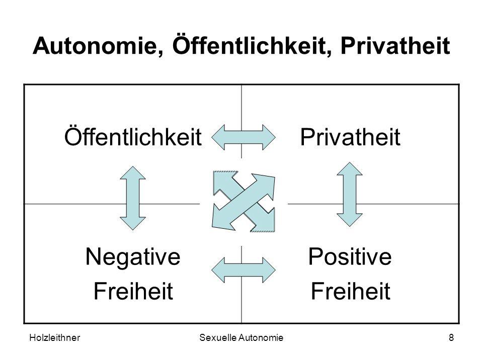 Autonomie, Öffentlichkeit, Privatheit