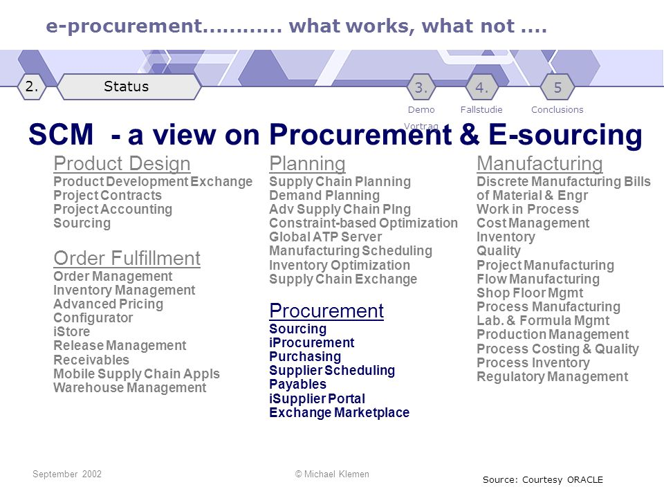 SCM - a view on Procurement & E-sourcing