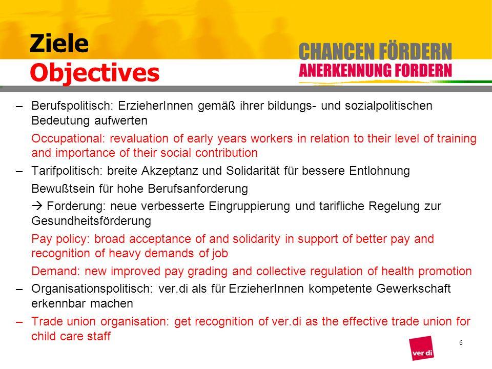 Ziele Objectives Berufspolitisch: ErzieherInnen gemäß ihrer bildungs- und sozialpolitischen Bedeutung aufwerten.