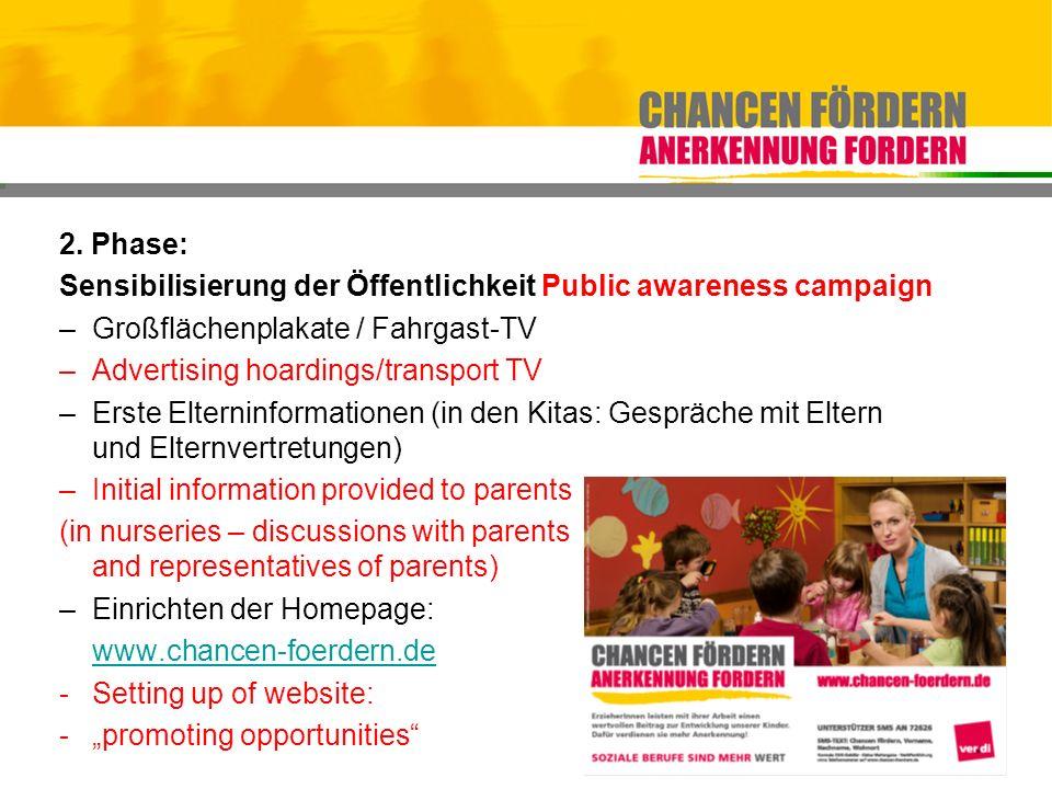 2. Phase: Sensibilisierung der Öffentlichkeit Public awareness campaign. Großflächenplakate / Fahrgast-TV.