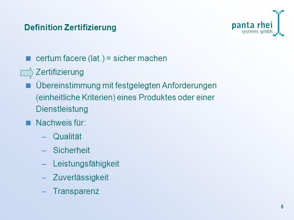 Definition Zertifizierung