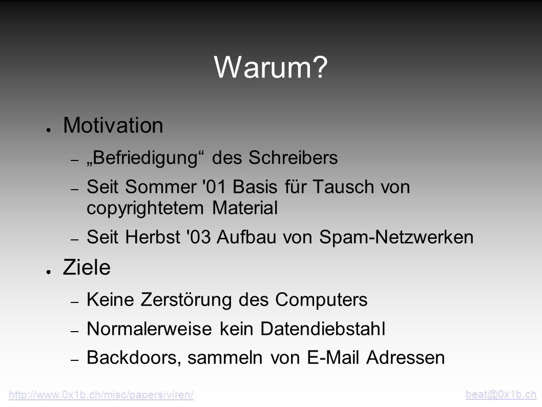 """Warum Motivation Ziele """"Befriedigung des Schreibers"""