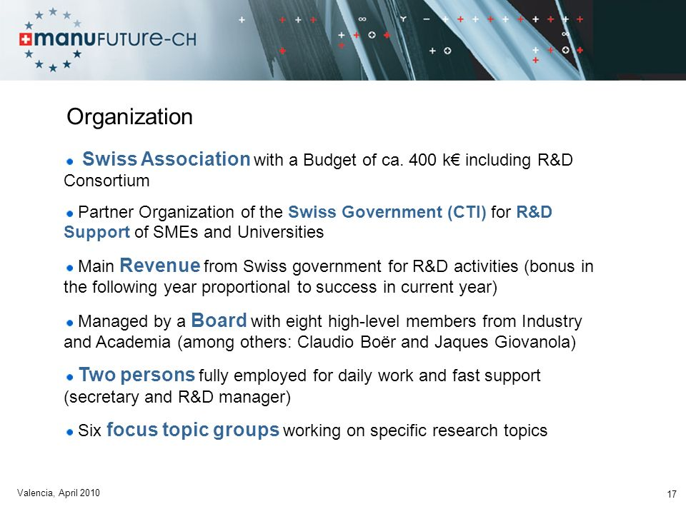 Organization Swiss Association with a Budget of ca. 400 k€ including R&D Consortium.